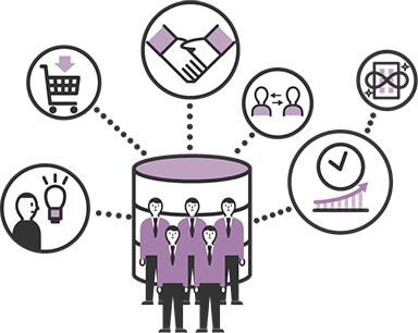 企業活動に情報を利活用