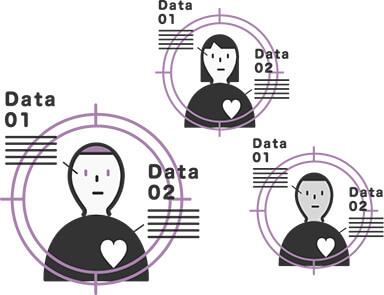 マーケティングデータの分析